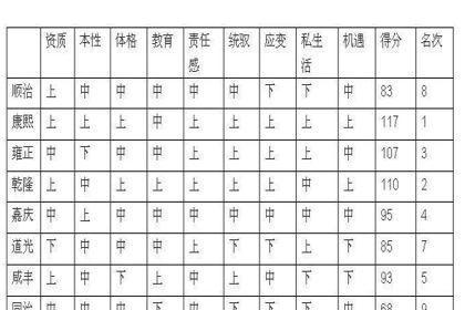 """齐胜:如果""""鬼子六""""当上了清朝皇帝 !"""