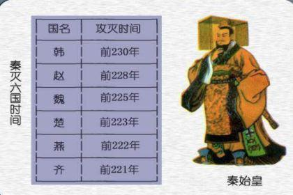 揭秘:秦国到底是嬴姓赵氏还是嬴姓秦氏?