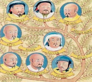 黄金家族是亡于皇太极之手吗?现在还有黄金家族吗