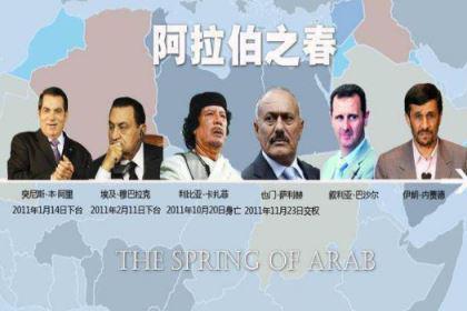 阿拉伯之春是什么原因导致的?为什么会发生