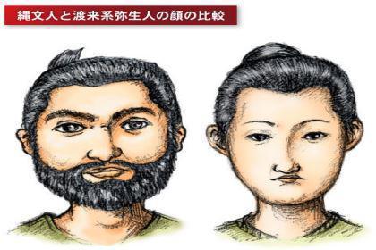 绳文人:日本绳文文化时代的人,制作绳文图案的陶器