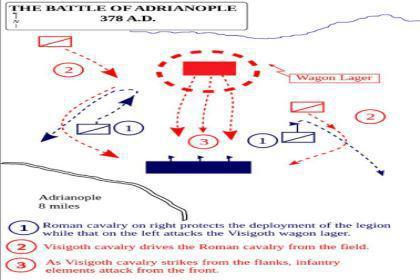 阿德里安堡之战中的哥特式胜利 暴露了罗马在战场上的军事弱点