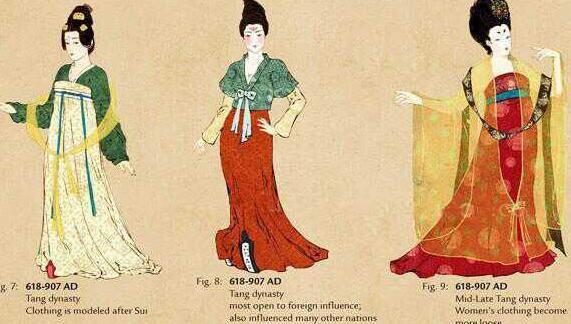 日本的和服和中国的唐装有什么区别?和服是唐代服装演变而来的吗