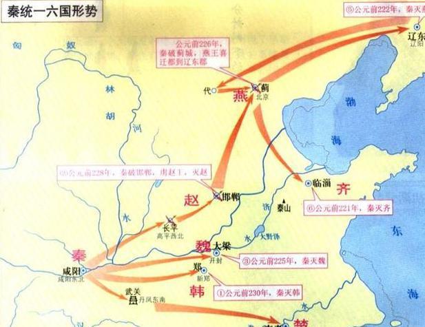 在秦始皇灭六国的战争中,齐国为什么没有抵抗就灭亡了?