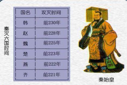 秦朝乃我国第一个大一统王朝,我们为什么不称秦却称汉?