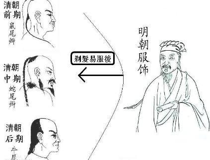 清初剃发易服令中为什么和尚和道士是例外 原因是什么