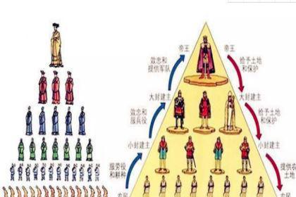刘邦建国后留下了一个巨大隐患,后代皇位坐不稳